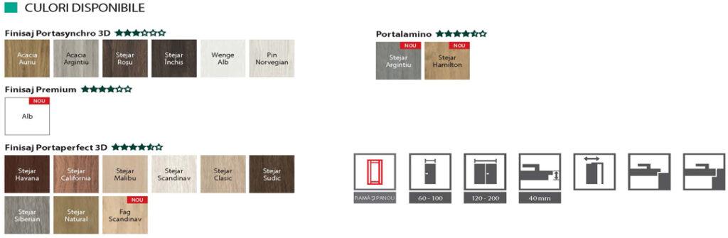 Porta Verte PREMIUM grupa A si D